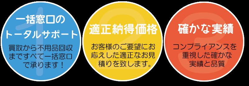 神奈川県全域で買取から回収や処分まで一括窓口で承ります。